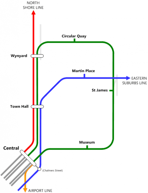 Sydney airport train travels the city circle loop