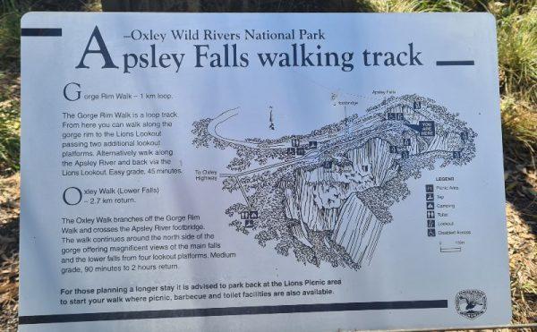 Walking Tracks Map Aspley Falls NSW